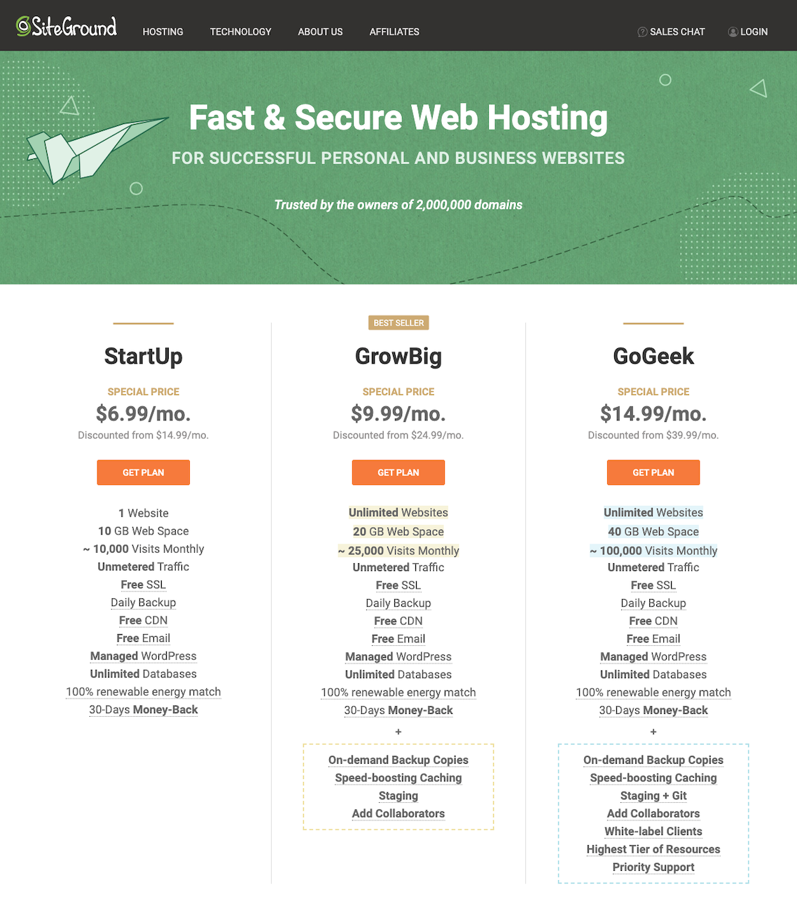 Siteground Hosting Charges. Courtesy: Siteground.com